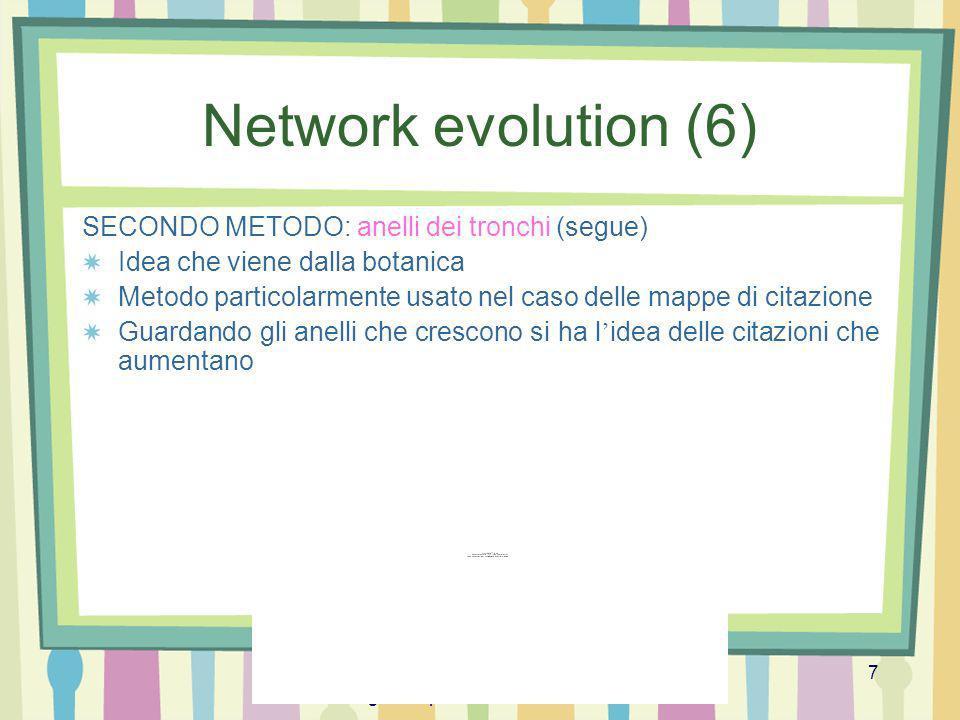 Prof.ssa Tiziana Calamoneri Algoritmi per la visualizzazione 7 Network evolution (6) SECONDO METODO: anelli dei tronchi (segue) Idea che viene dalla b