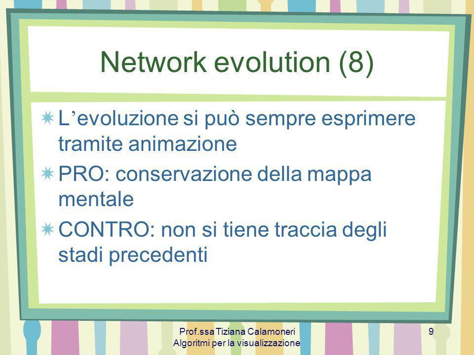 Prof.ssa Tiziana Calamoneri Algoritmi per la visualizzazione 9 L evoluzione si può sempre esprimere tramite animazione PRO: conservazione della mappa