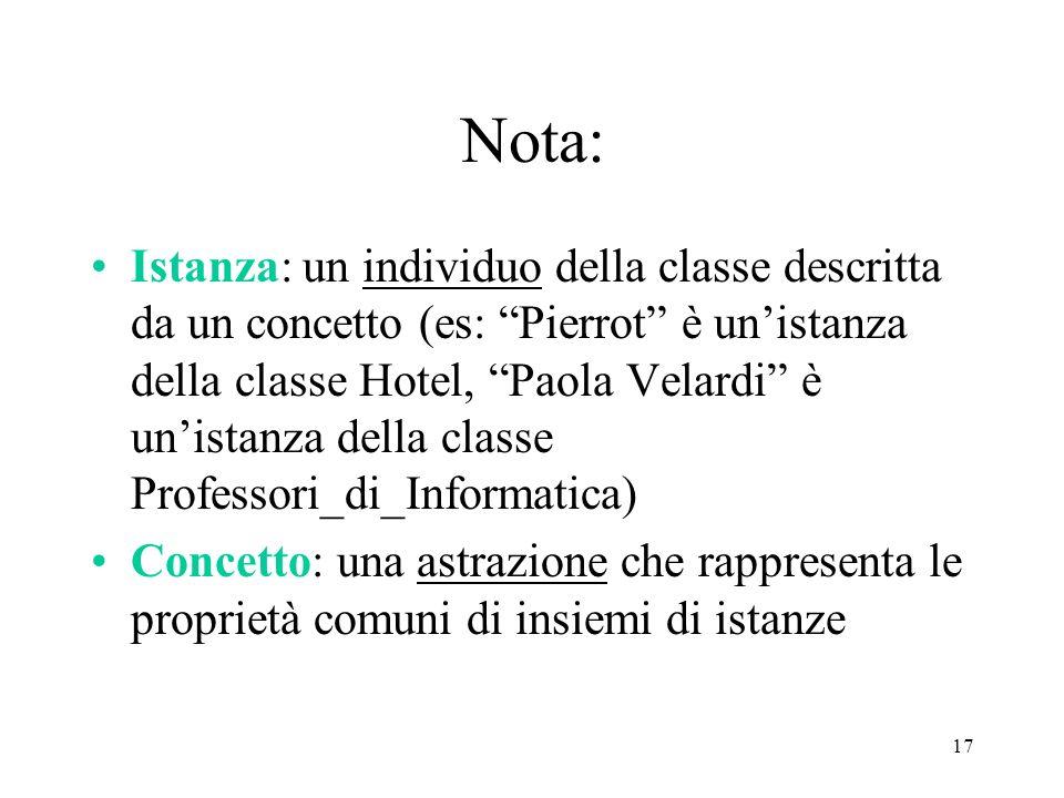 17 Nota: Istanza: un individuo della classe descritta da un concetto (es: Pierrot è unistanza della classe Hotel, Paola Velardi è unistanza della clas