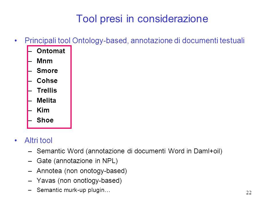 22 Tool presi in considerazione Principali tool Ontology-based, annotazione di documenti testuali –Ontomat –Mnm –Smore –Cohse –Trellis –Melita –Kim –S