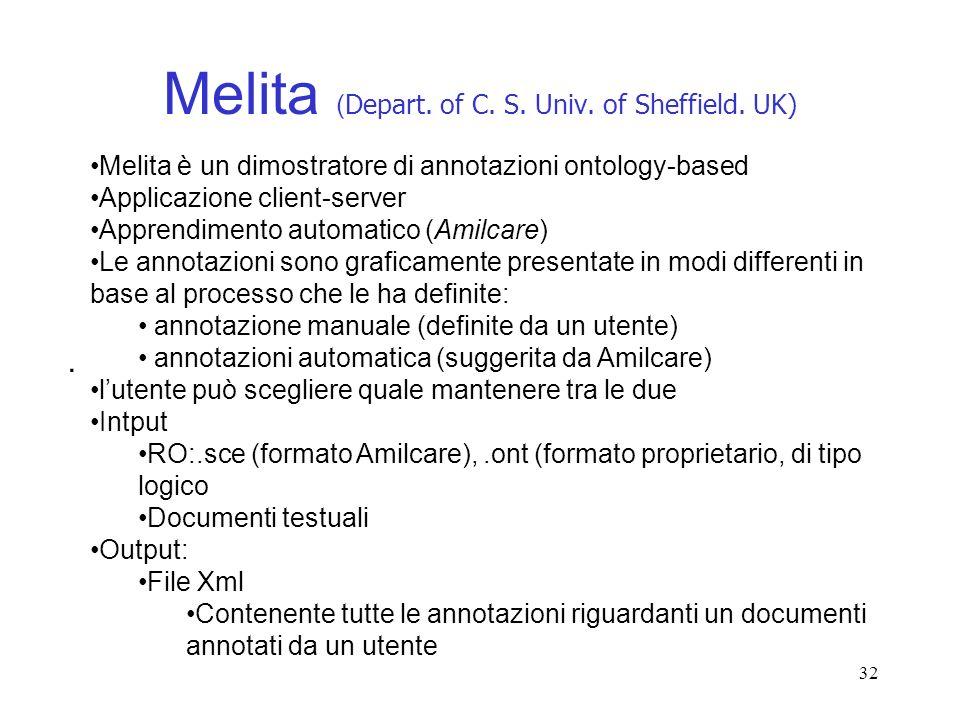 32 Melita ( Depart. of C. S. Univ. of Sheffield. UK). Melita è un dimostratore di annotazioni ontology-based Applicazione client-server Apprendimento