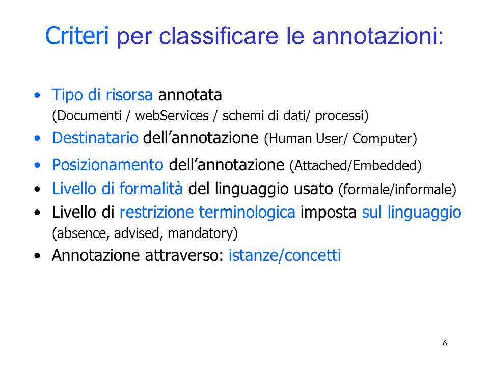 6 Criteri per classificare le annotazioni: Tipo di risorsa annotata (Documenti / webServices / schemi di dati/ processi) Destinatario dellannotazione