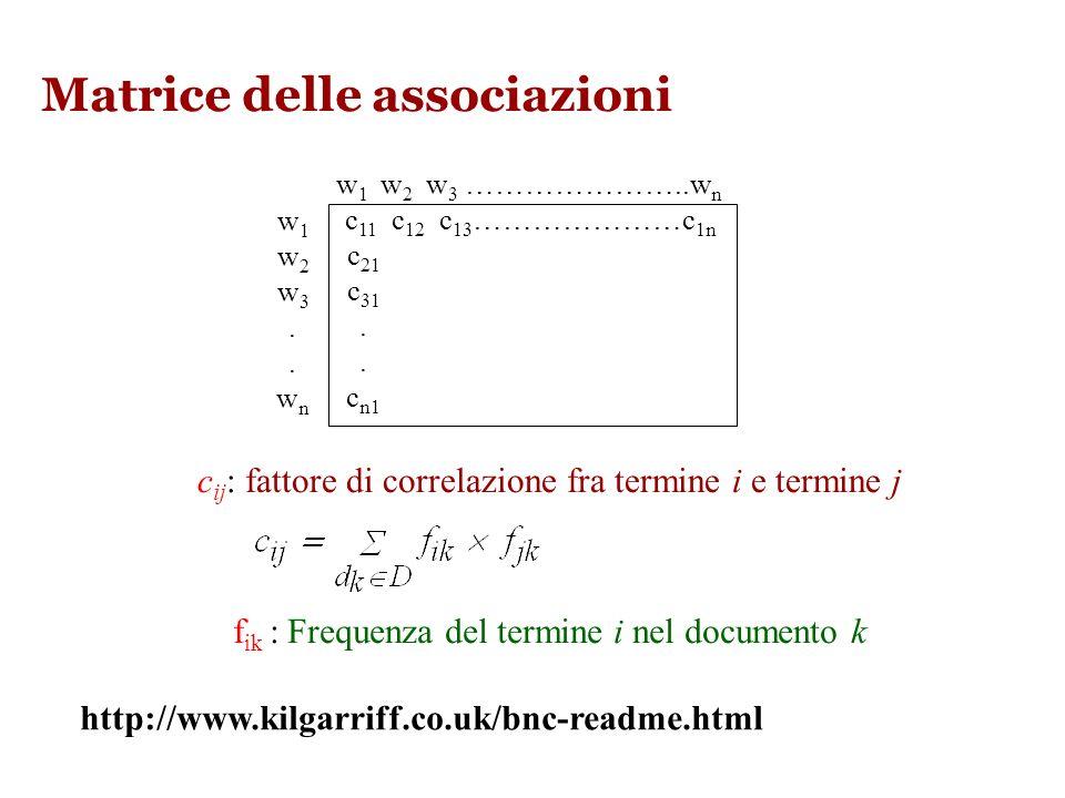 Matrice delle associazioni w 1 w 2 w 3 …………………..w n w1w2w3..wnw1w2w3..wn c 11 c 12 c 13 …………………c 1n c 21 c 31.