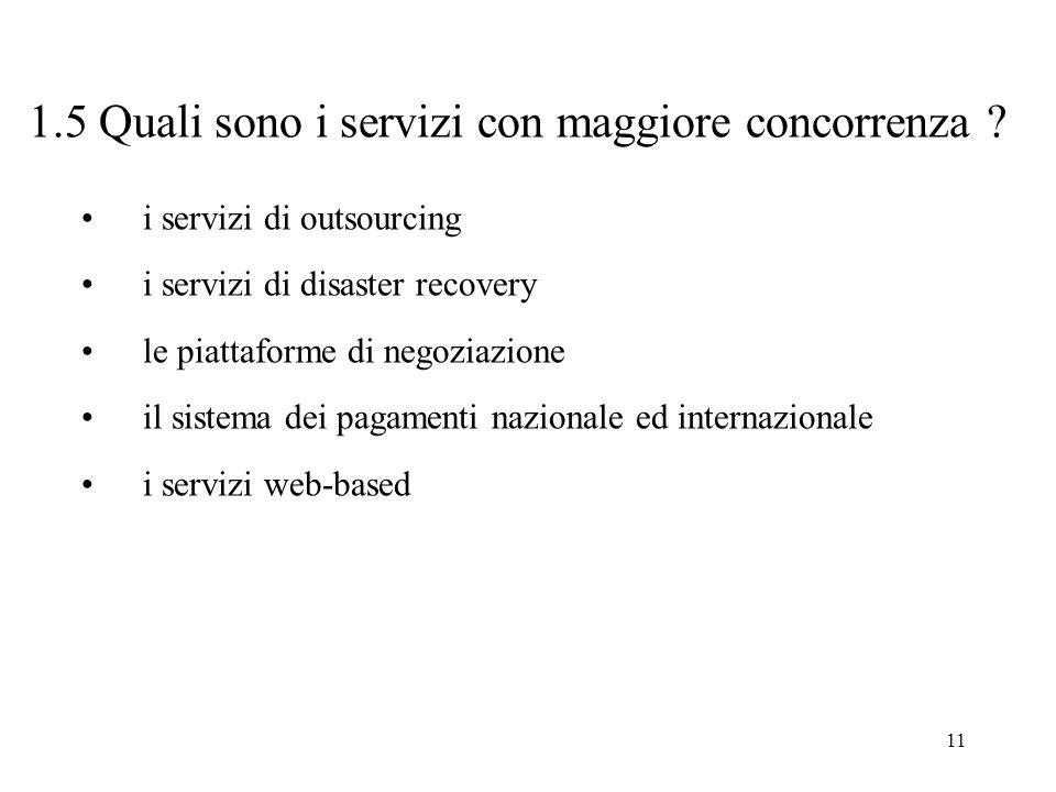 11 1.5Quali sono i servizi con maggiore concorrenza .