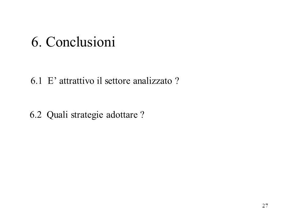 27 6. Conclusioni 6.1 E attrattivo il settore analizzato ? 6.2 Quali strategie adottare ?