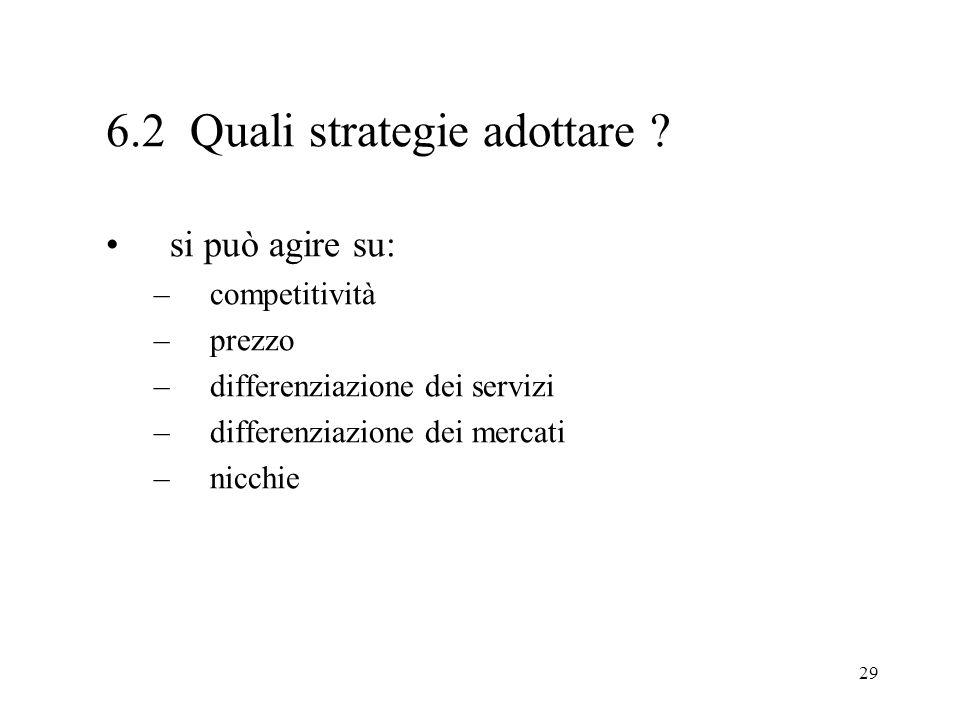 29 6.2 Quali strategie adottare .