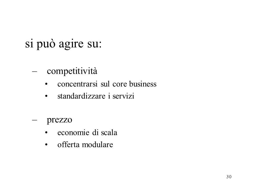 30 si può agire su: –competitività concentrarsi sul core business standardizzare i servizi –prezzo economie di scala offerta modulare