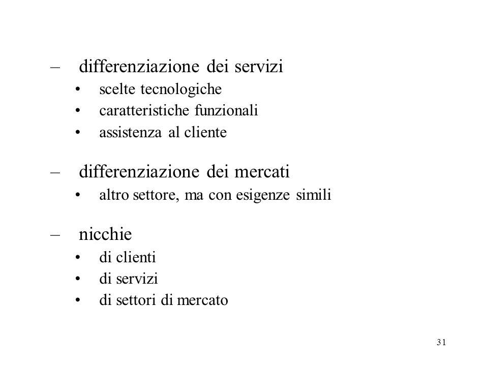 31 –differenziazione dei servizi scelte tecnologiche caratteristiche funzionali assistenza al cliente –differenziazione dei mercati altro settore, ma con esigenze simili –nicchie di clienti di servizi di settori di mercato