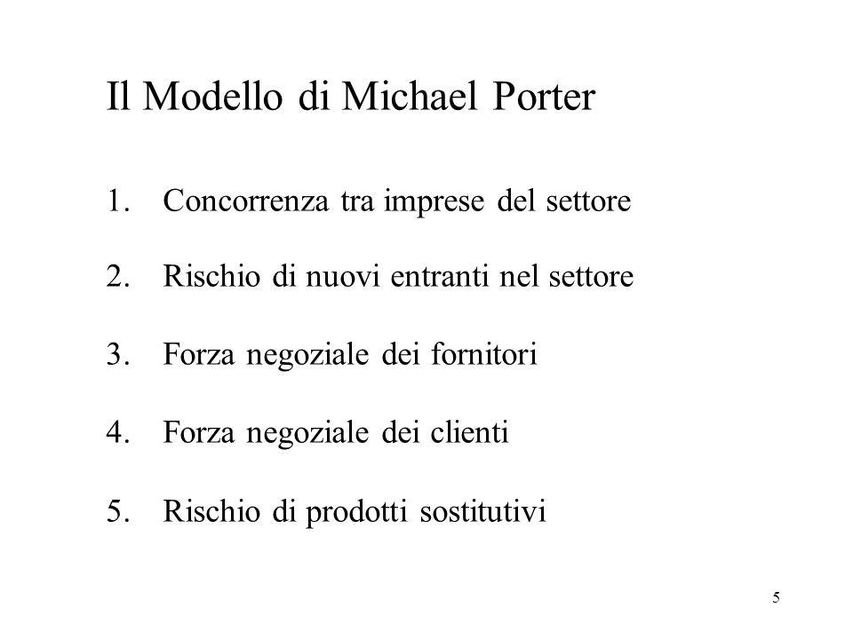 5 Il Modello di Michael Porter 1.Concorrenza tra imprese del settore 2.Rischio di nuovi entranti nel settore 3.Forza negoziale dei fornitori 4.Forza negoziale dei clienti 5.Rischio di prodotti sostitutivi