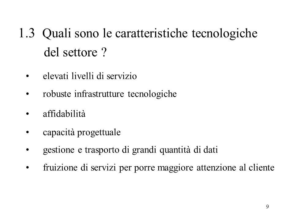 9 1.3 Quali sono le caratteristiche tecnologiche del settore .
