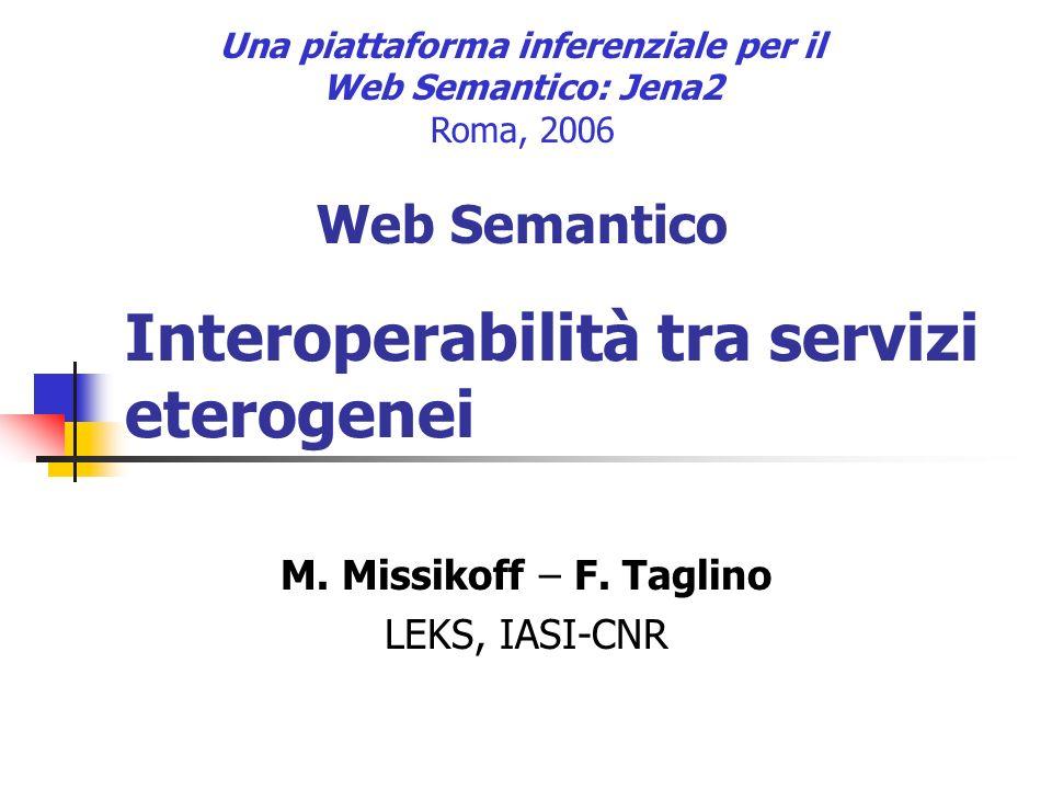 Interoperabilità tra servizi eterogenei M.Missikoff – F.