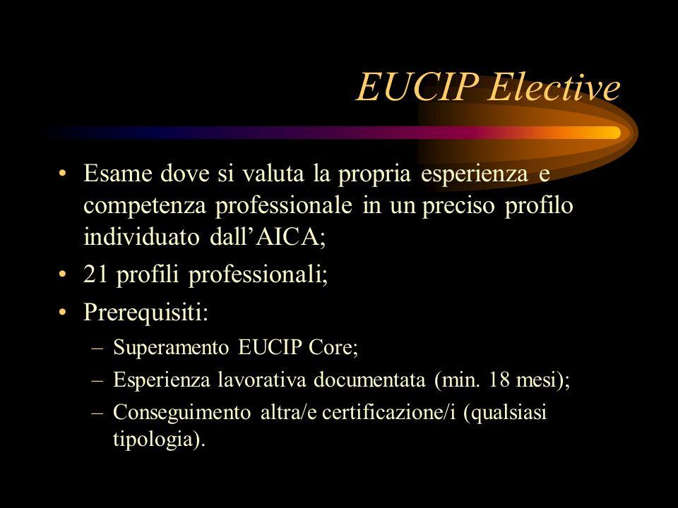 EUCIP Elective Esame dove si valuta la propria esperienza e competenza professionale in un preciso profilo individuato dallAICA; 21 profili profession