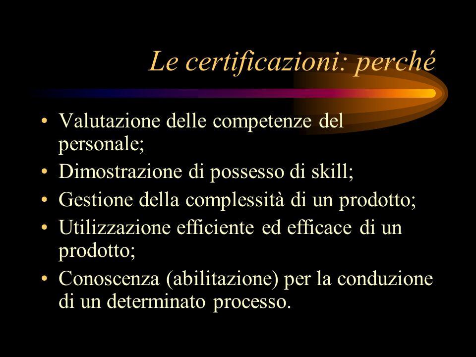 Le certificazioni: perché Valutazione delle competenze del personale; Dimostrazione di possesso di skill; Gestione della complessità di un prodotto; U