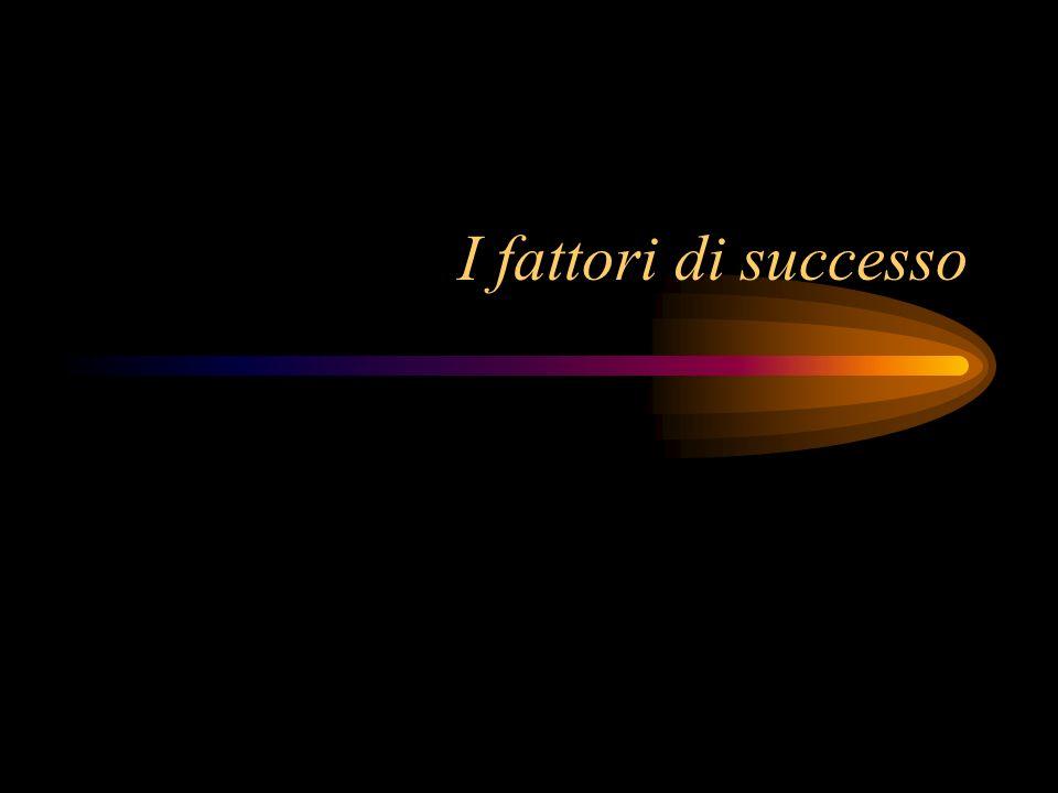 I fattori di successo