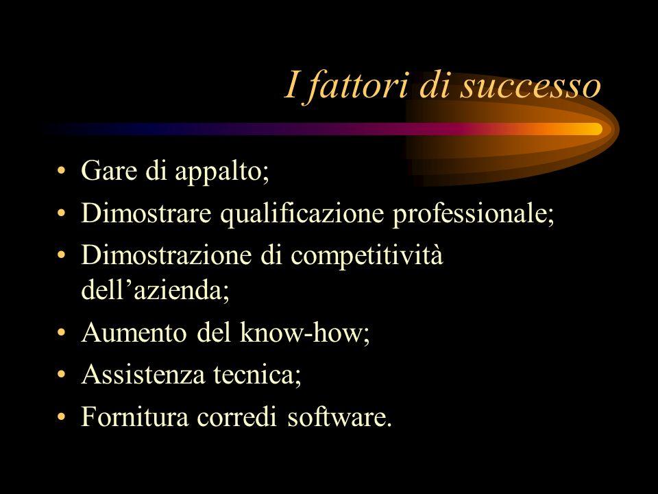 Gare di appalto; Dimostrare qualificazione professionale; Dimostrazione di competitività dellazienda; Aumento del know-how; Assistenza tecnica; Fornit