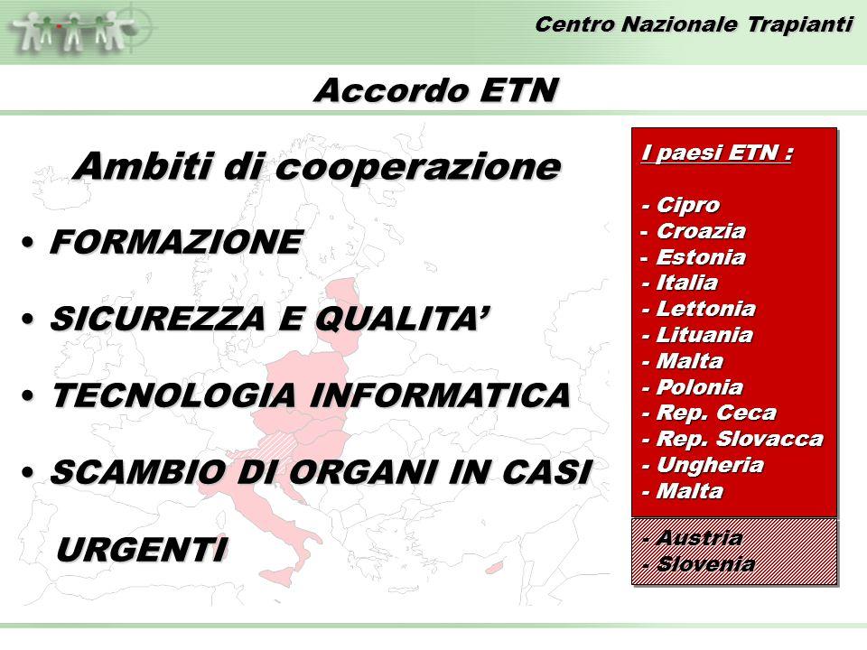 Centro Nazionale Trapianti Accordo ETN I paesi ETN : - Cipro - Croazia - Estonia - Italia - Lettonia - Lituania - Malta - Polonia - Rep.