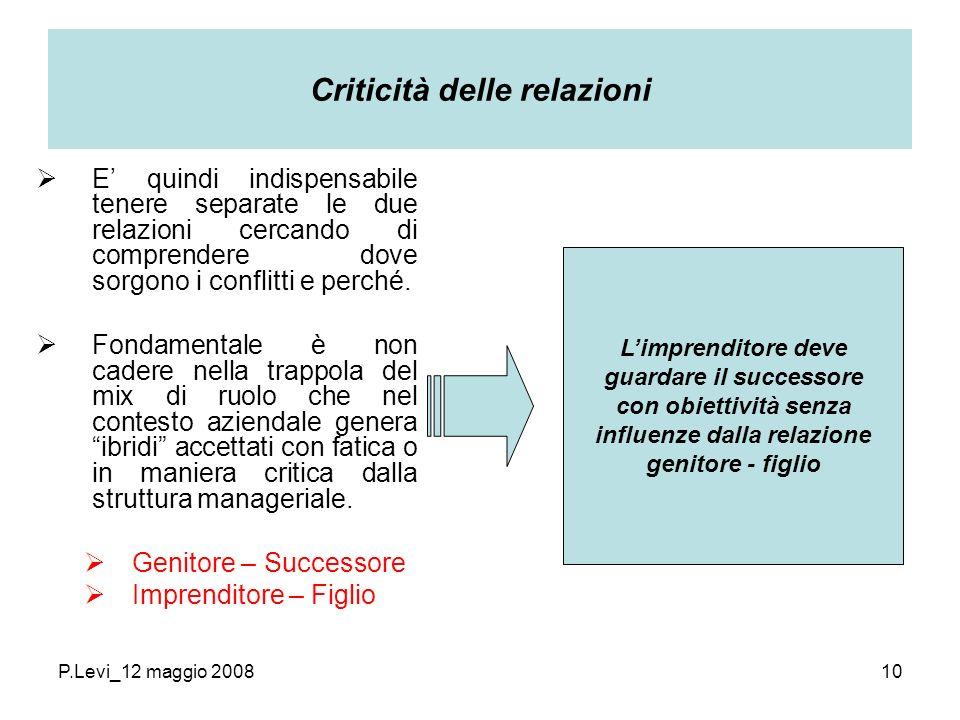 P.Levi_12 maggio 200810 Criticità delle relazioni E quindi indispensabile tenere separate le due relazioni cercando di comprendere dove sorgono i conflitti e perché.