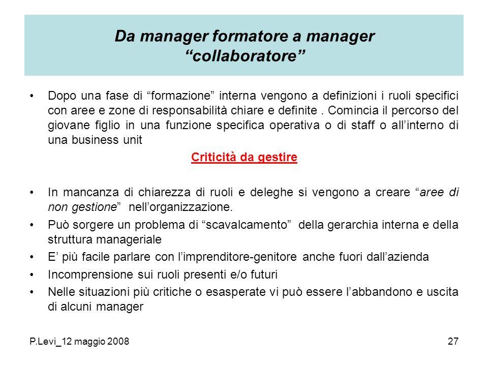 P.Levi_12 maggio 200827 Da manager formatore a manager collaboratore Dopo una fase di formazione interna vengono a definizioni i ruoli specifici con aree e zone di responsabilità chiare e definite.