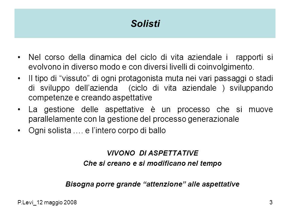 P.Levi_12 maggio 20083 Solisti Nel corso della dinamica del ciclo di vita aziendale i rapporti si evolvono in diverso modo e con diversi livelli di coinvolgimento.