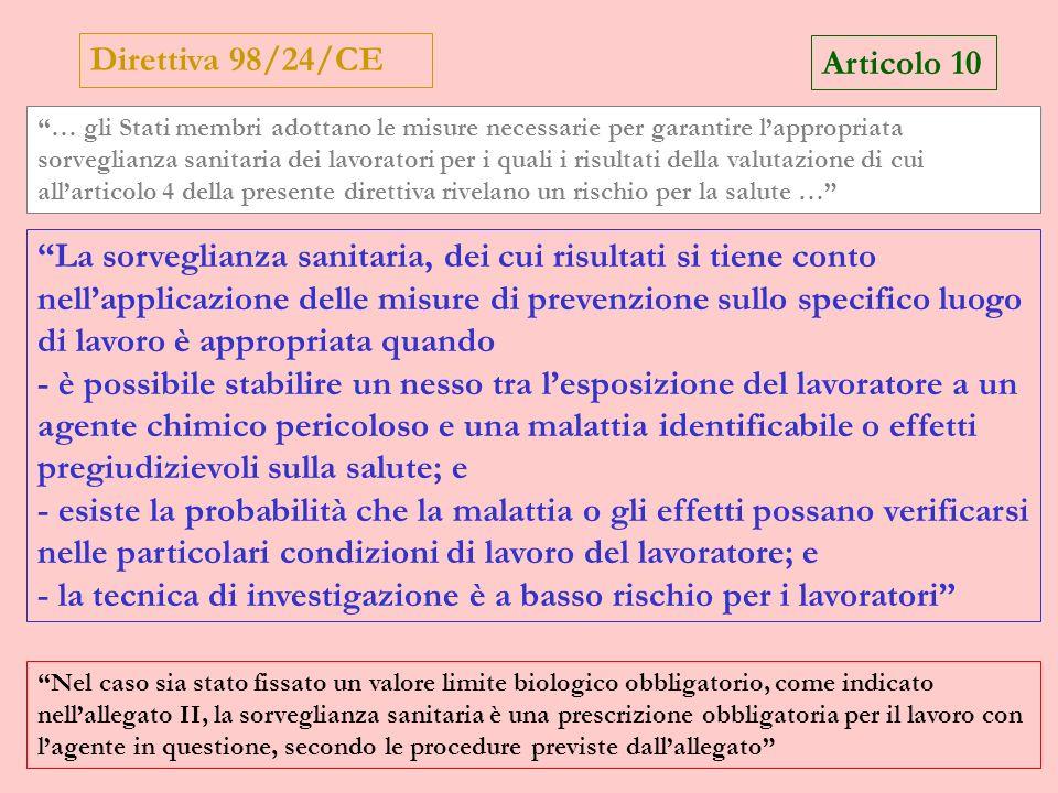 Direttiva 98/24/CE Articolo 10 … gli Stati membri adottano le misure necessarie per garantire lappropriata sorveglianza sanitaria dei lavoratori per i