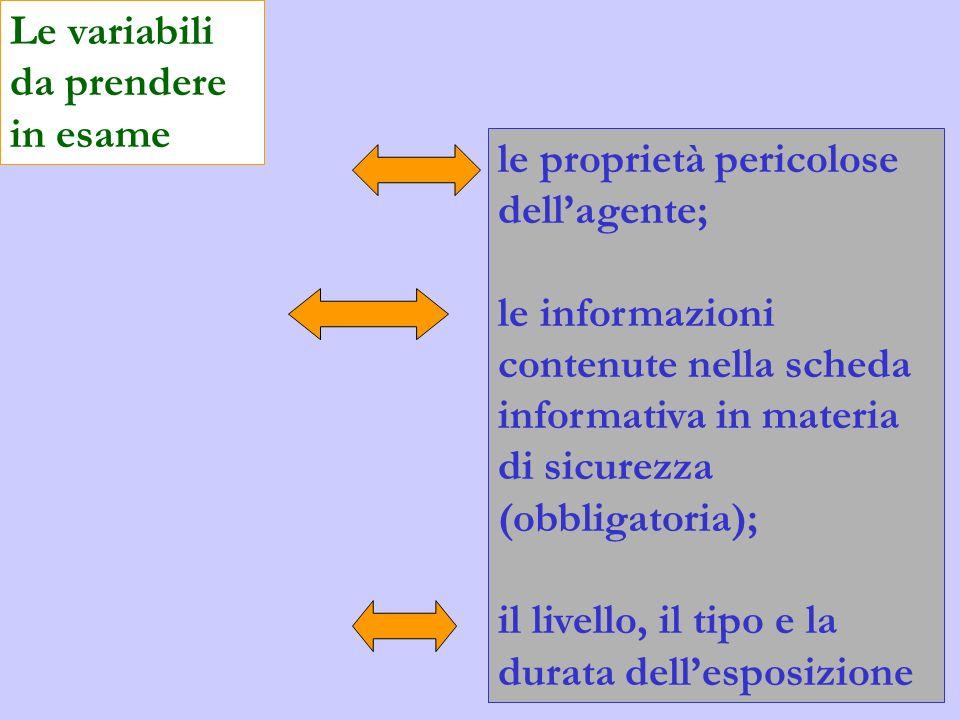 le proprietà pericolose dellagente; le informazioni contenute nella scheda informativa in materia di sicurezza (obbligatoria); il livello, il tipo e l