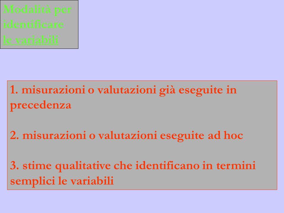 1. misurazioni o valutazioni già eseguite in precedenza 2. misurazioni o valutazioni eseguite ad hoc 3. stime qualitative che identificano in termini
