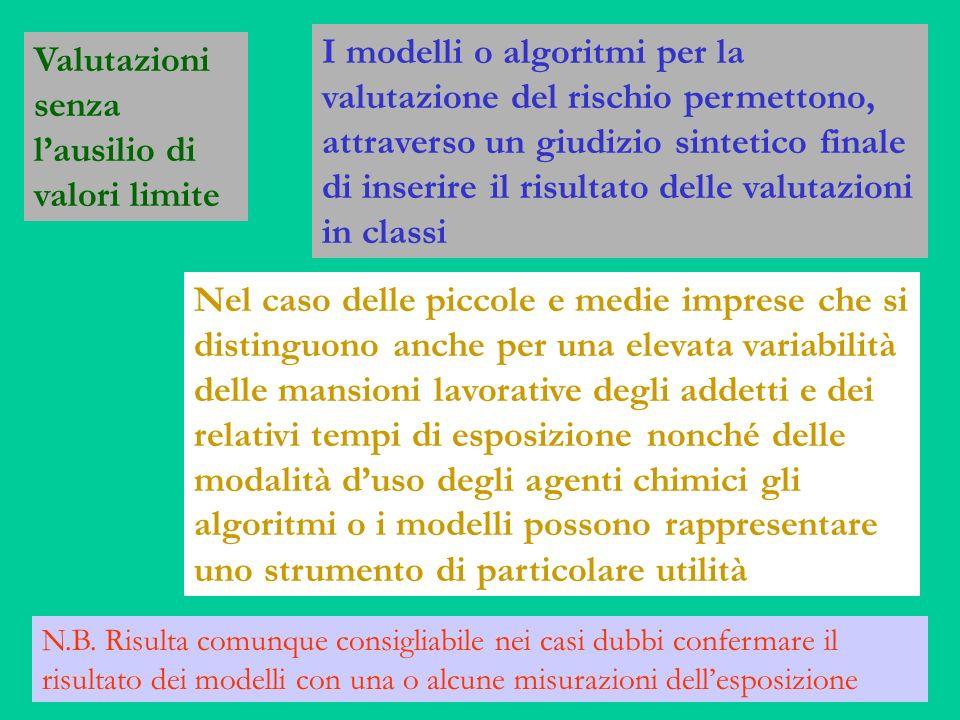 I modelli o algoritmi per la valutazione del rischio permettono, attraverso un giudizio sintetico finale di inserire il risultato delle valutazioni in classi Valutazioni senza lausilio di valori limite N.B.