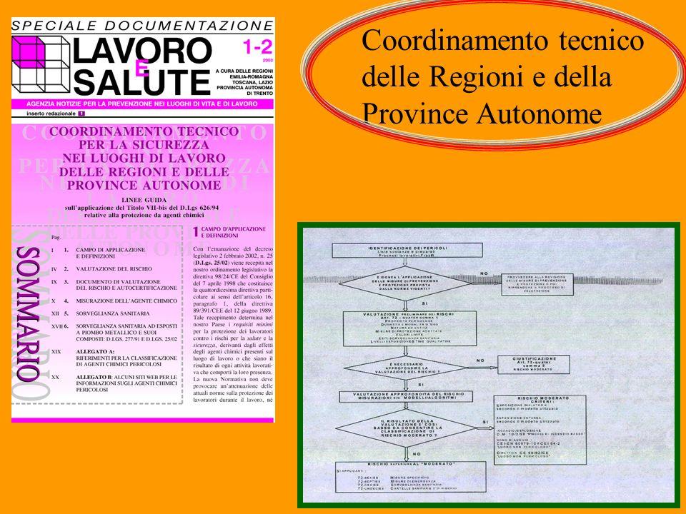 Coordinamento tecnico delle Regioni e della Province Autonome