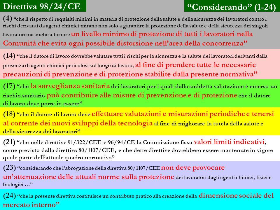 Direttiva 98/24/CE Considerando (1-24) (4) che il rispetto di requisiti minimi in materia di protezione della salute e della sicurezza dei lavoratori