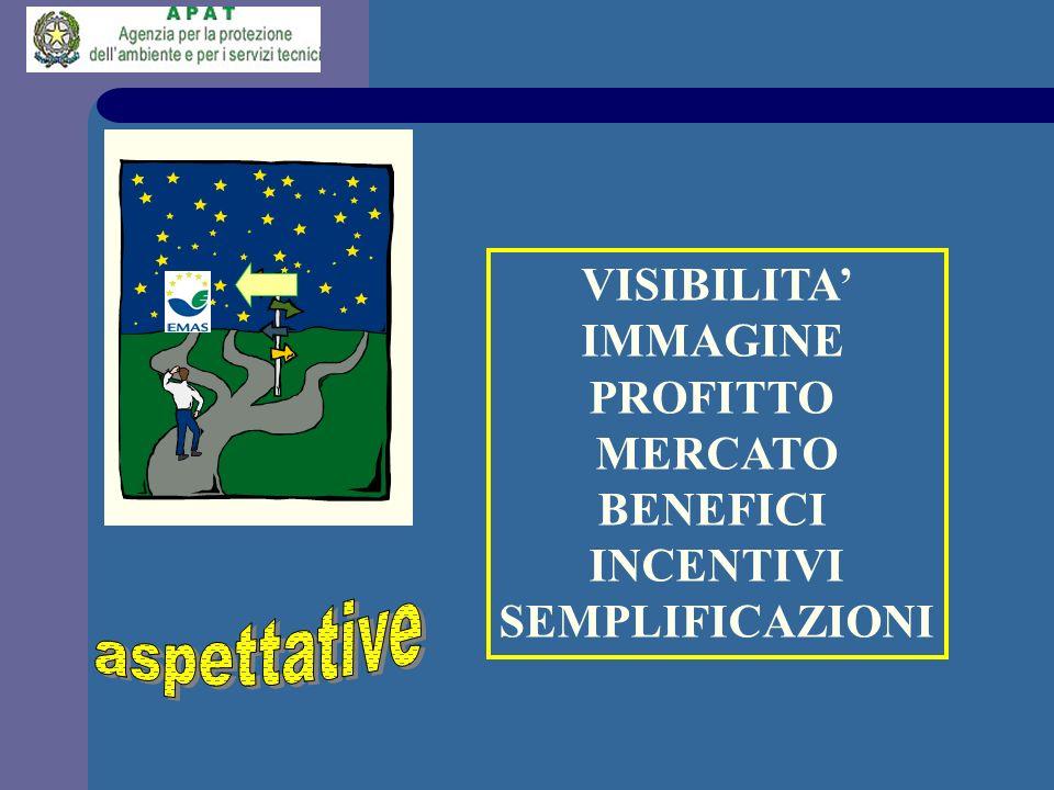 VISIBILITA IMMAGINE PROFITTO MERCATO BENEFICI INCENTIVI SEMPLIFICAZIONI