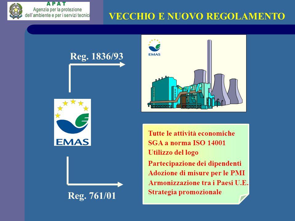 Strategia promozionale Tutte le attività economiche SGA a norma ISO 14001 Utilizzo del logo Partecipazione dei dipendenti Adozione di misure per le PM