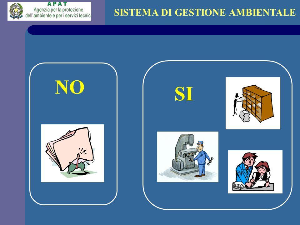 SISTEMA DI GESTIONE AMBIENTALE NO SI