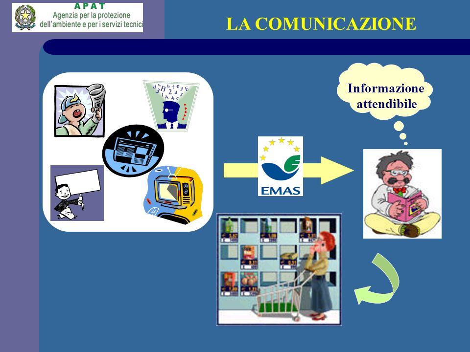 ? ISO 14001 ISO 14001 Il percorso verso EMAS