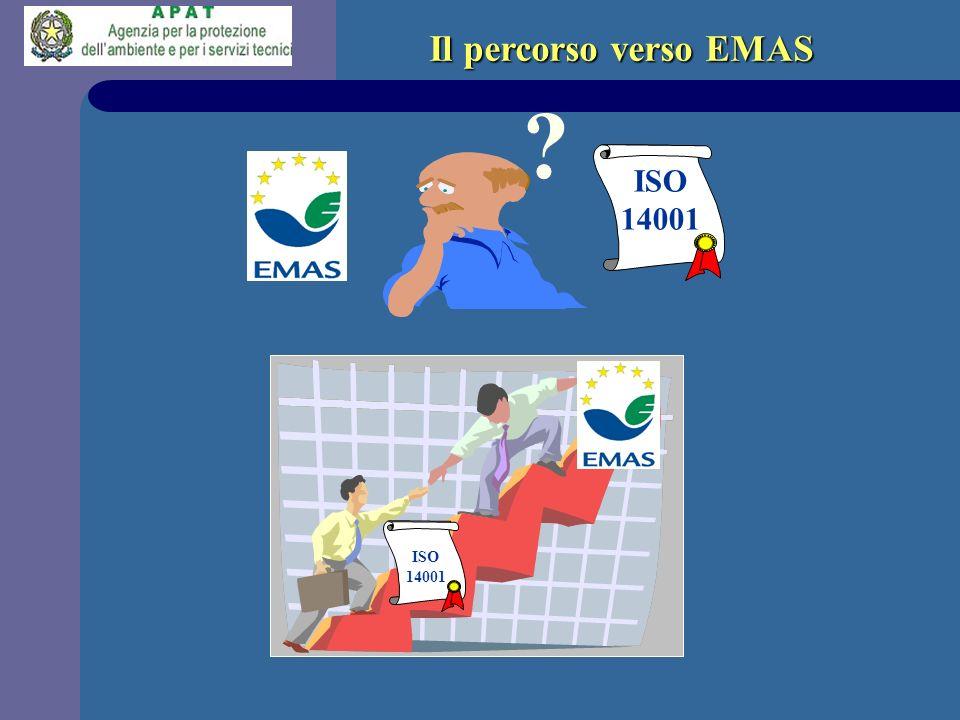 REGISTRAZIONE EMAS E DOPO LA REGISTRAZIONE EMAS ?
