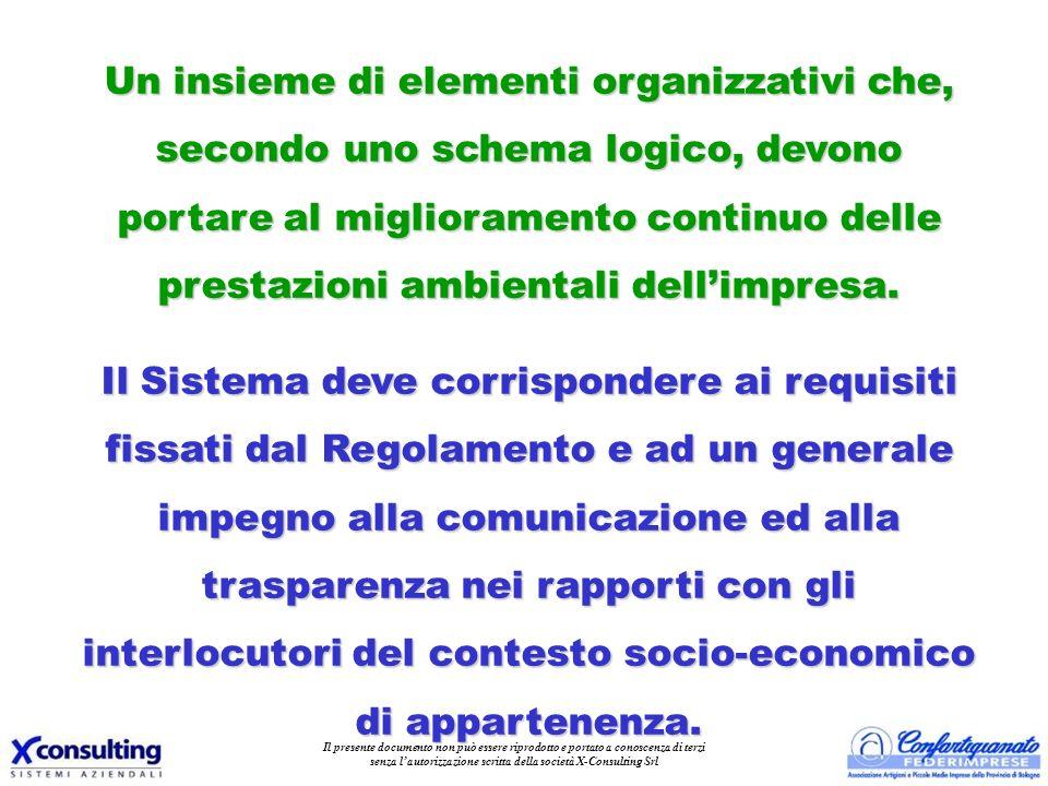 EMAS = Environmental Management and Audit Scheme Regolamento emanato a favore dell ambiente n.