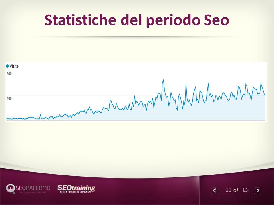 11 of 13 Statistiche del periodo Seo