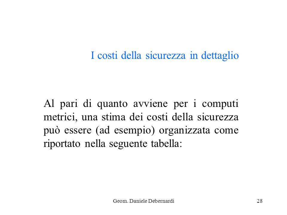 Geom. Daniele Debernardi28 I costi della sicurezza in dettaglio Al pari di quanto avviene per i computi metrici, una stima dei costi della sicurezza p