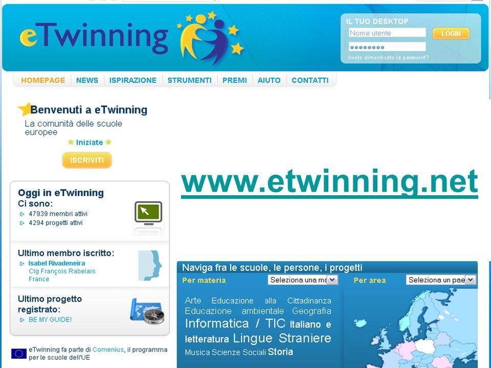 Etwinning: cosè? Comunità di pratiche Spazio pedagogico Progetto europeo www.etwinning.net