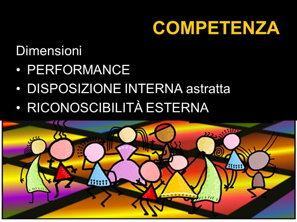 COMPETENZA Dimensioni PERFORMANCE DISPOSIZIONE INTERNA astratta RICONOSCIBILITÀ ESTERNA