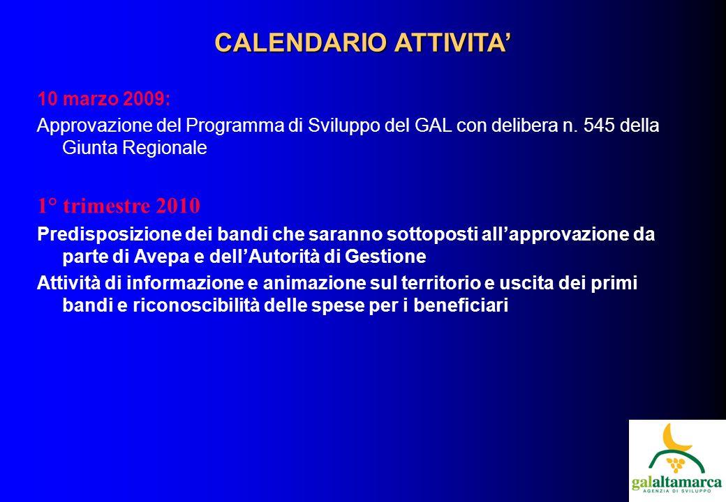 CALENDARIO ATTIVITA 10 marzo 2009: Approvazione del Programma di Sviluppo del GAL con delibera n.