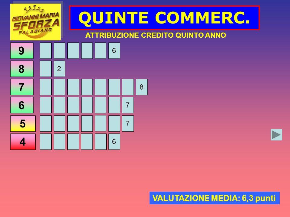 9 8 7 6 5 4 QUINTE COMMERC.