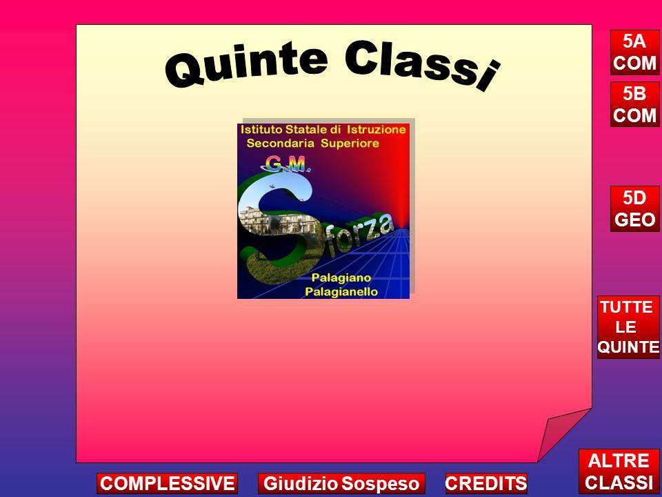 5A COM 5B COM 5D GEO ALTRE CLASSI TUTTE LE QUINTE CREDITSCOMPLESSIVEGiudizio Sospeso
