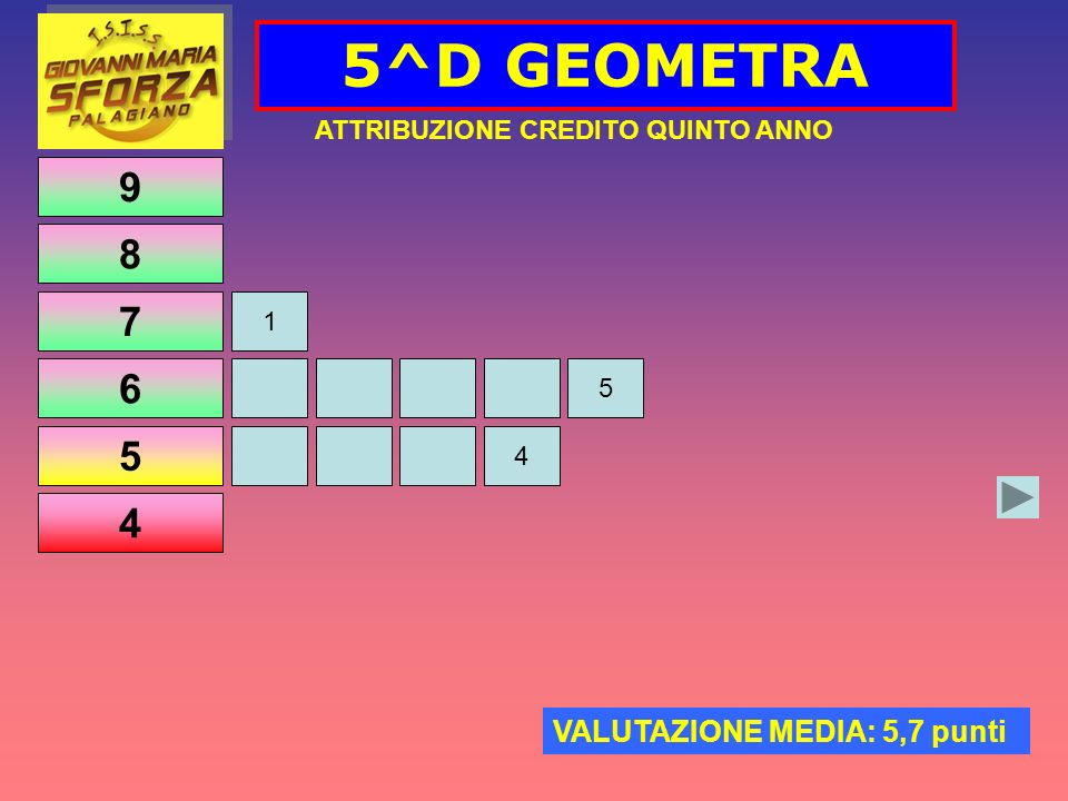 9 8 7 6 5 4 5^D GEOMETRA ATTRIBUZIONE CREDITO QUINTO ANNO VALUTAZIONE MEDIA: 5,7 punti 1 5 4