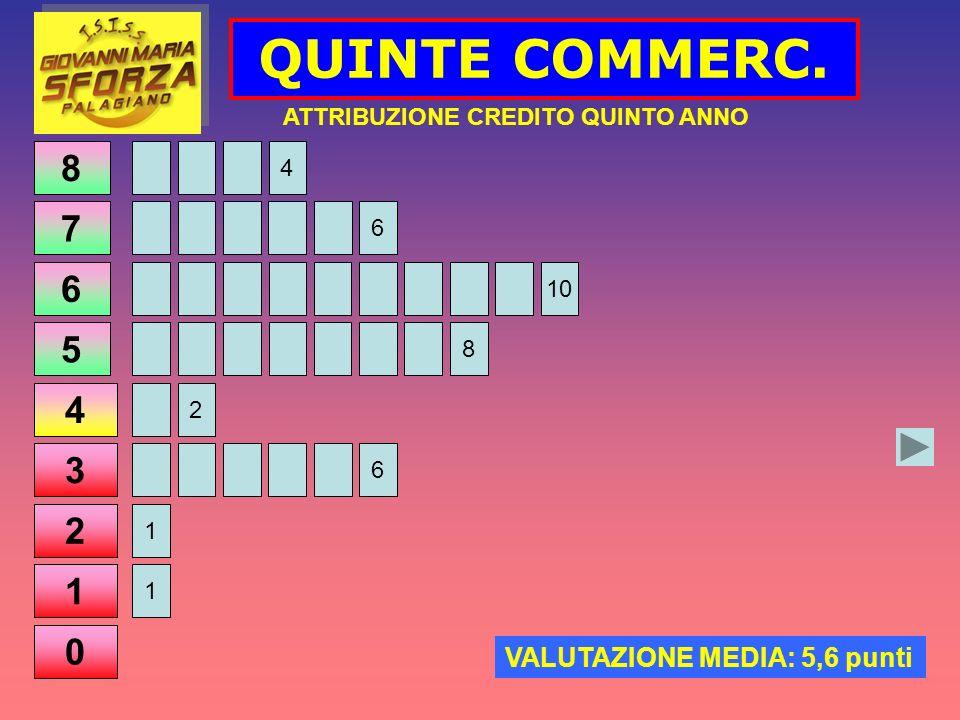 8 7 6 5 4 3 2 1 0 QUINTE COMMERC.