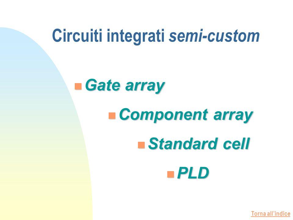 Torna allindice Gate array Component array Gate array Component array Standard cell Standard cell PLD PLD Circuiti integrati semi-custom