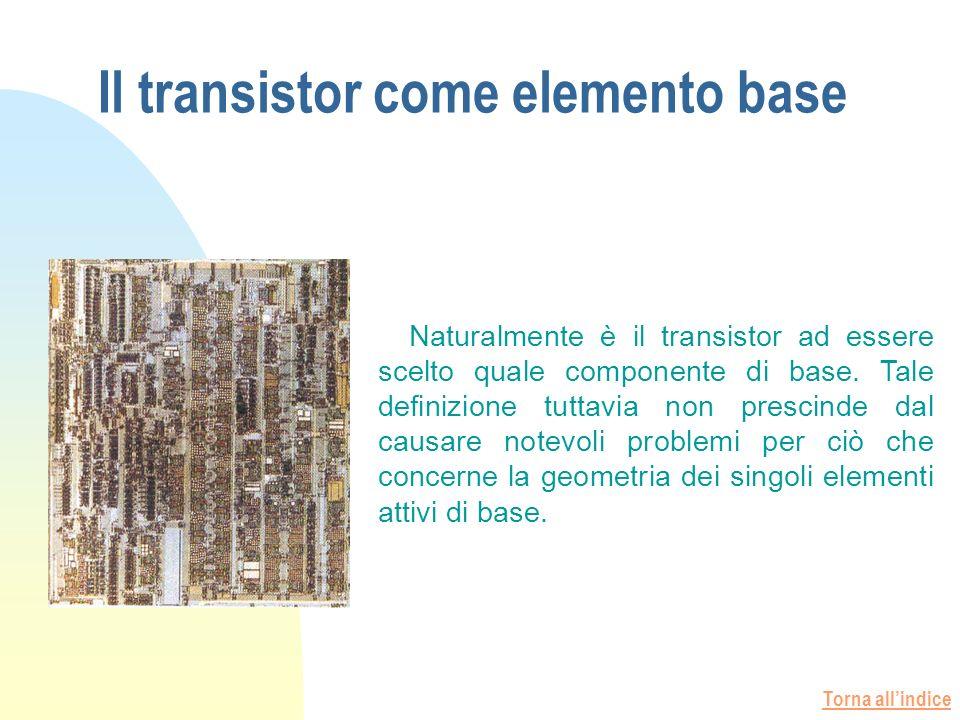 Torna allindice Il transistor come elemento base Naturalmente è il transistor ad essere scelto quale componente di base.