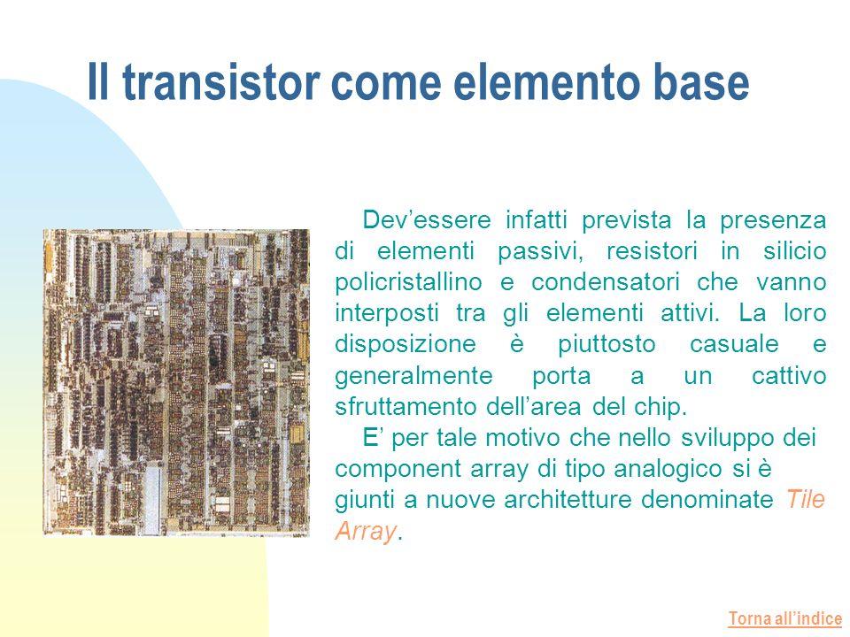 Torna allindice Il transistor come elemento base Devessere infatti prevista la presenza di elementi passivi, resistori in silicio policristallino e co