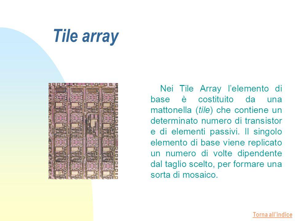 Torna allindice Tile array Nei Tile Array lelemento di base è costituito da una mattonella (tile) che contiene un determinato numero di transistor e di elementi passivi.