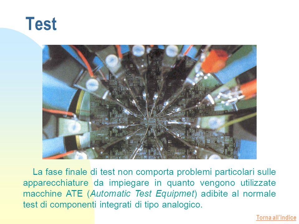 Torna allindice Test La fase finale di test non comporta problemi particolari sulle apparecchiature da impiegare in quanto vengono utilizzate macchine ATE (Automatic Test Equipmet) adibite al normale test di componenti integrati di tipo analogico.