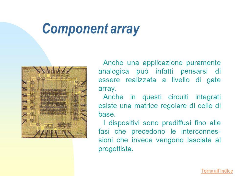 Torna allindice Component array Anche una applicazione puramente analogica può infatti pensarsi di essere realizzata a livello di gate array. Anche in